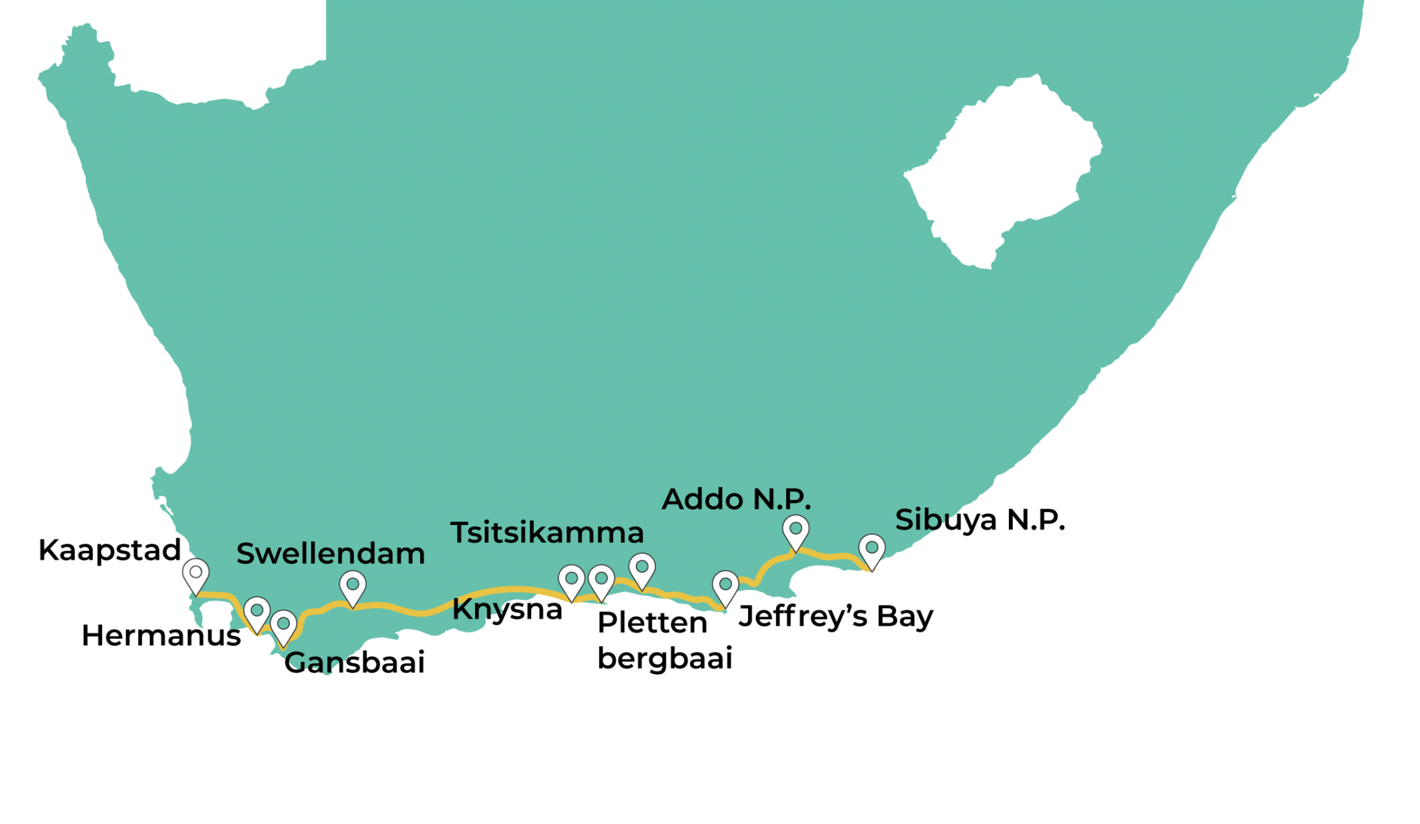 Garden Route reisroute